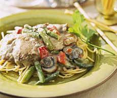 resep spaghetti ayam tetrazzini